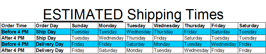 Shipping Time table